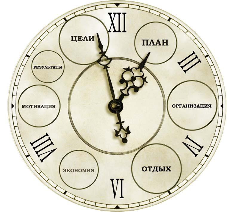 внесенными значение времени тайм менеджмента для студента вахта волгоград